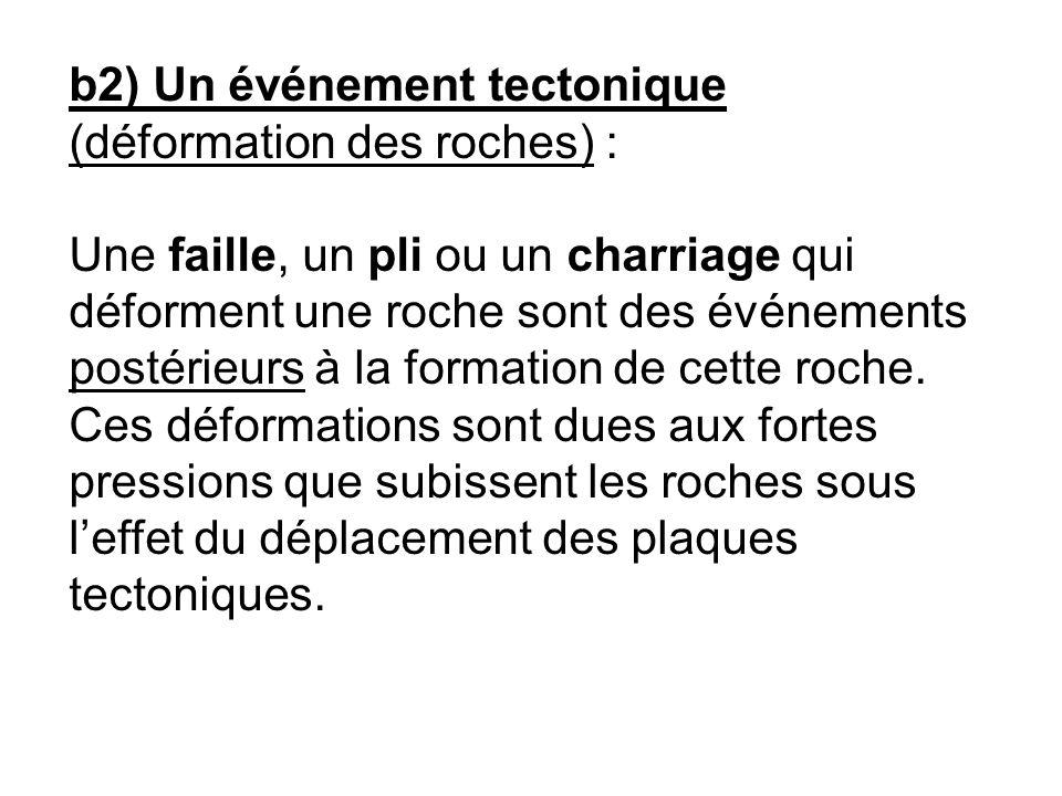 b2) Un événement tectonique (déformation des roches) :