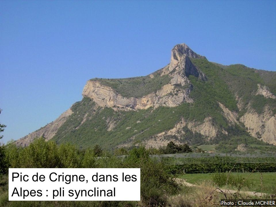 Pic de Crigne, dans les Alpes : pli synclinal