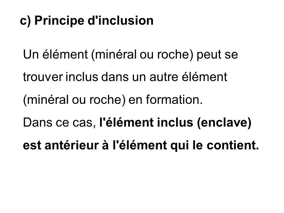 c) Principe d inclusion