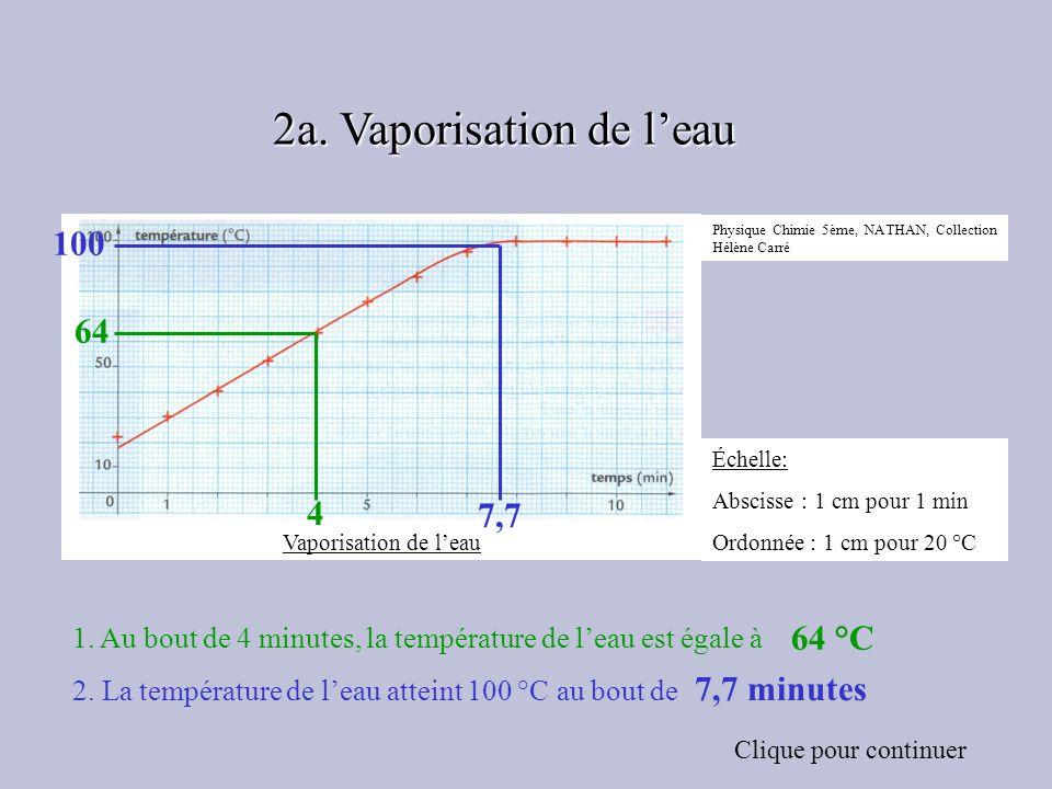 2a. Vaporisation de l'eau