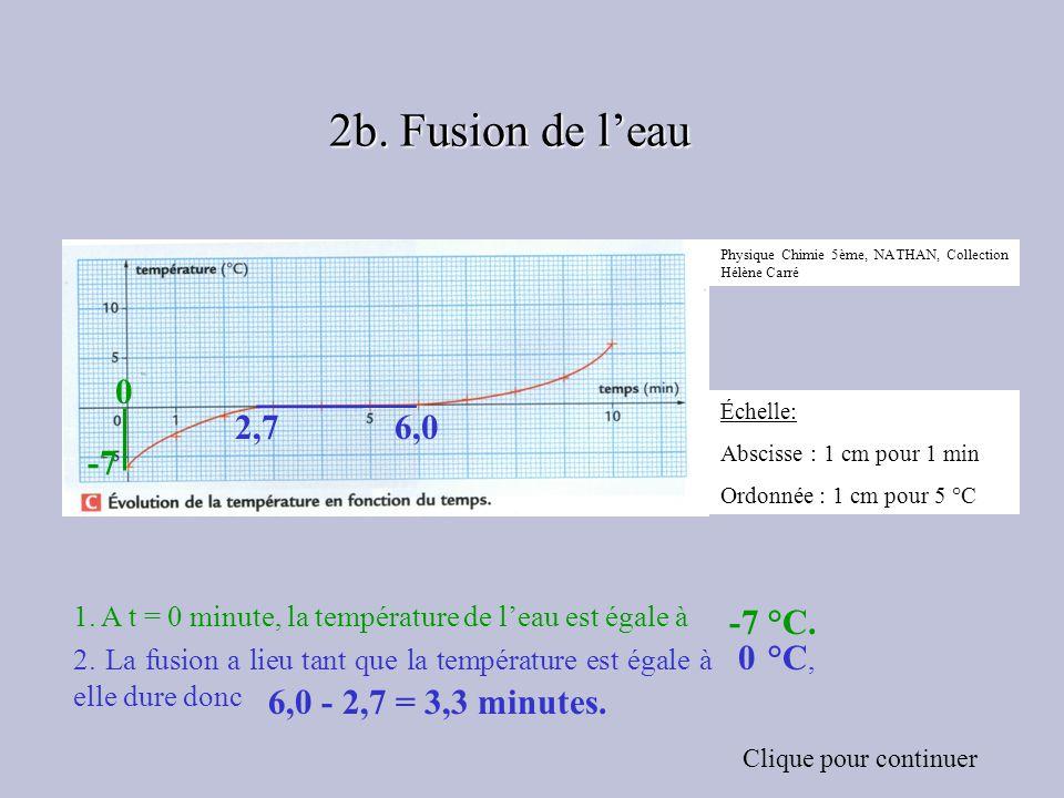 2b. Fusion de l'eau 2,7 6,0 -7 -7 °C. 6,0 - 2,7 = 3,3 minutes.