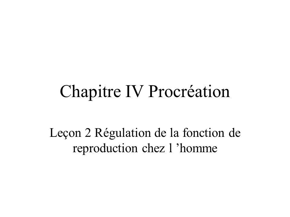Chapitre IV Procréation