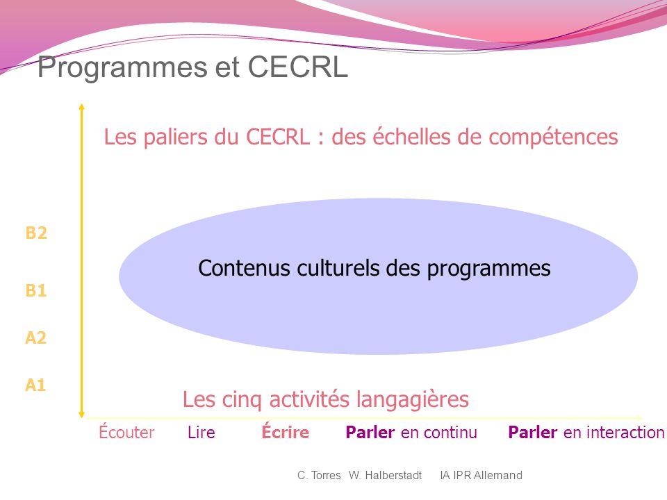Programmes et CECRL Les paliers du CECRL : des échelles de compétences
