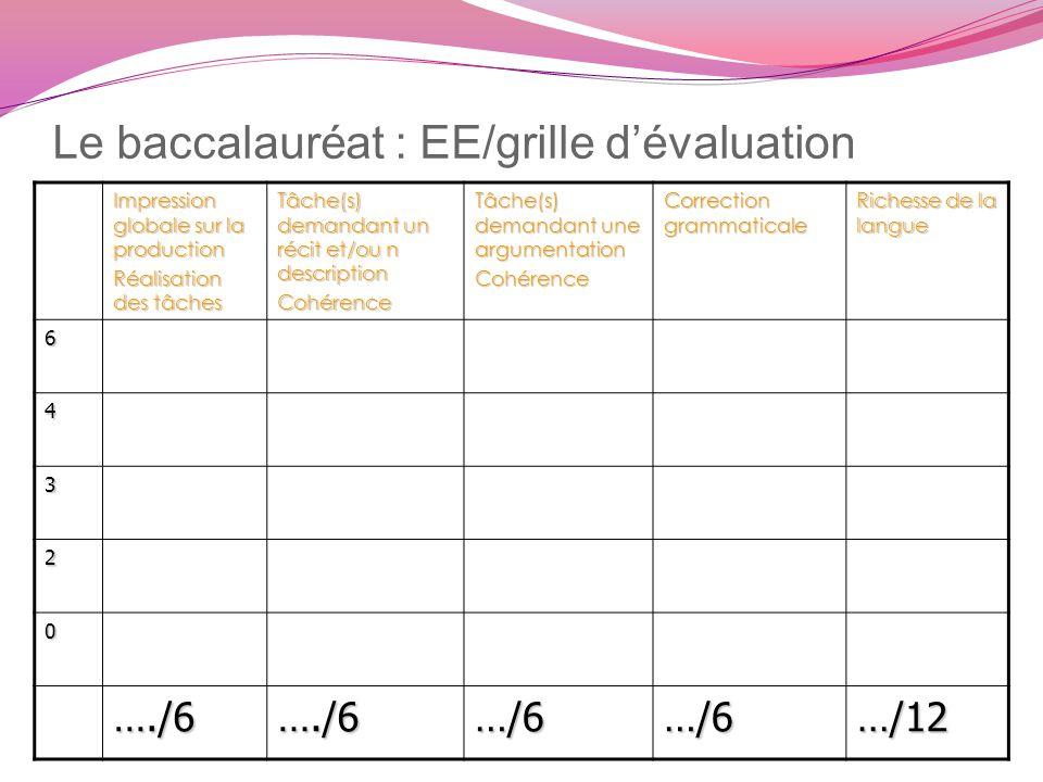 Le baccalauréat : EE/grille d'évaluation