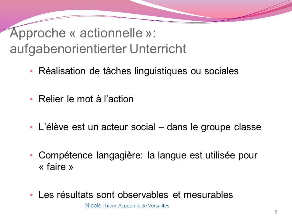 Approche « actionnelle »: aufgabenorientierter Unterricht