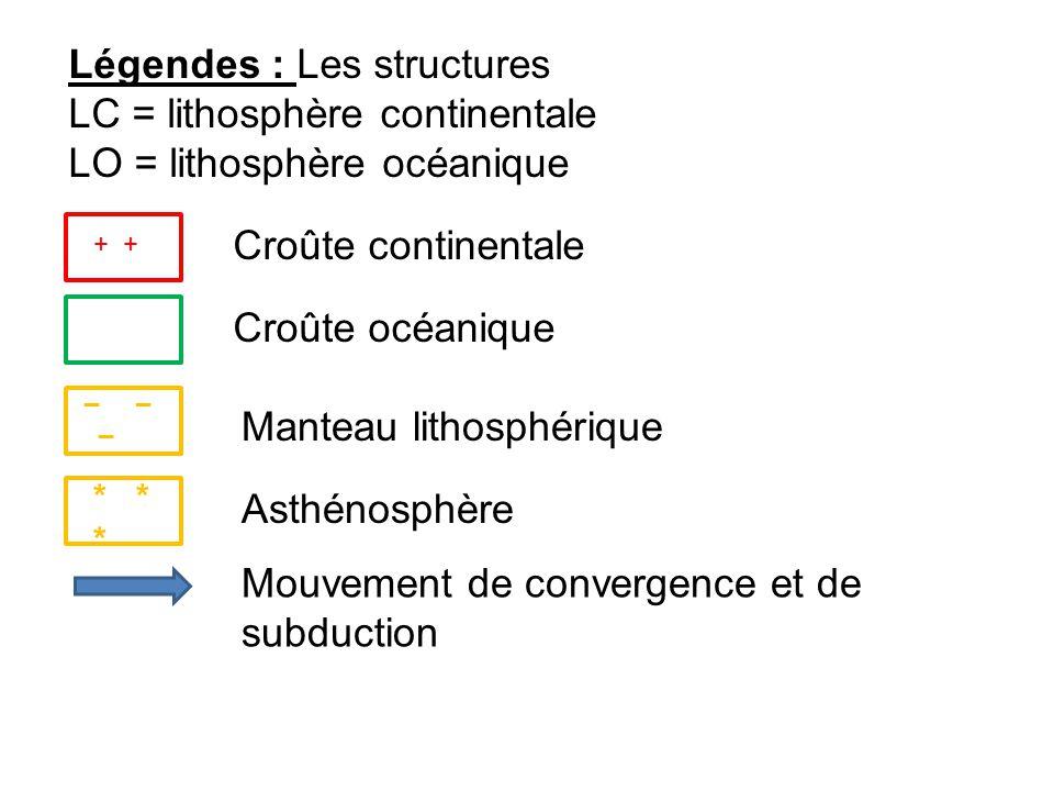 Légendes : Les structures LC = lithosphère continentale