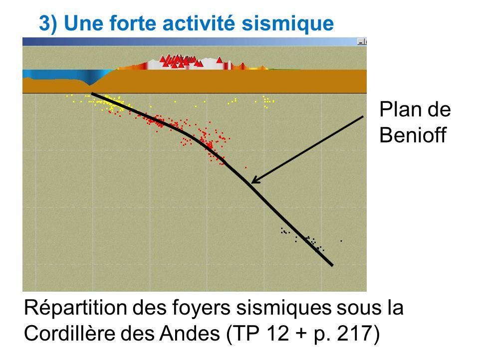 3) Une forte activité sismique