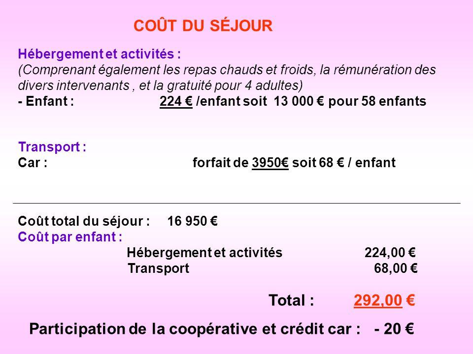 Participation de la coopérative et crédit car : - 20 €