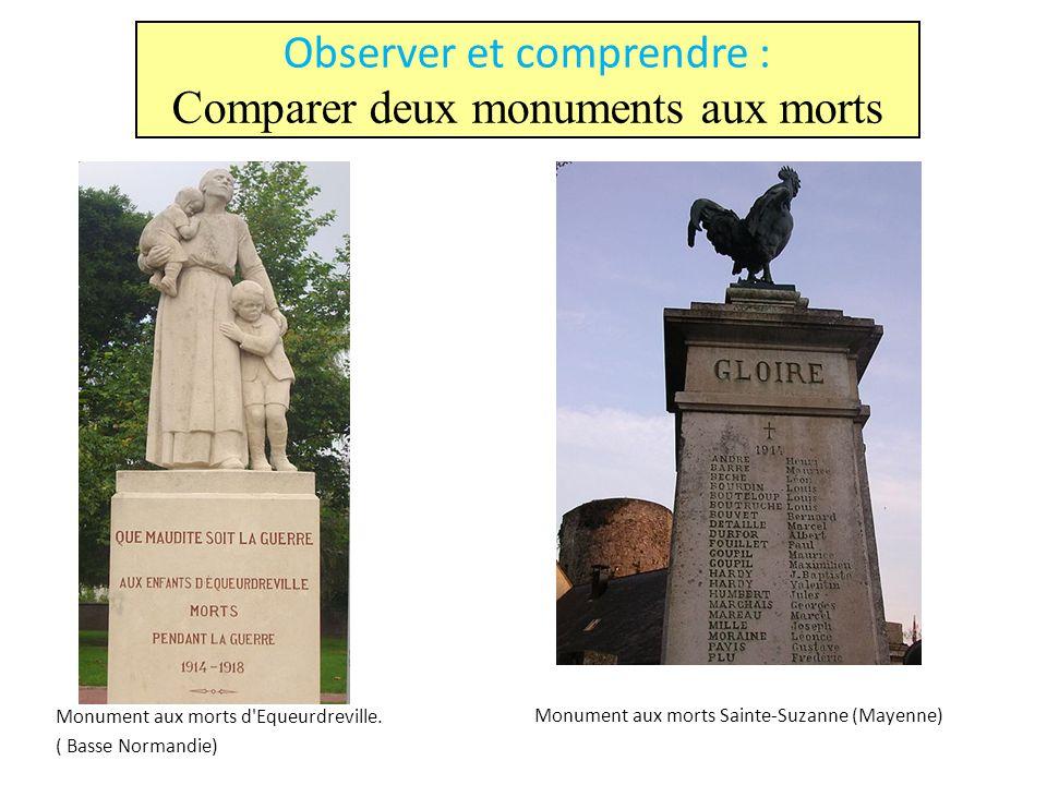 Observer et comprendre : Comparer deux monuments aux morts