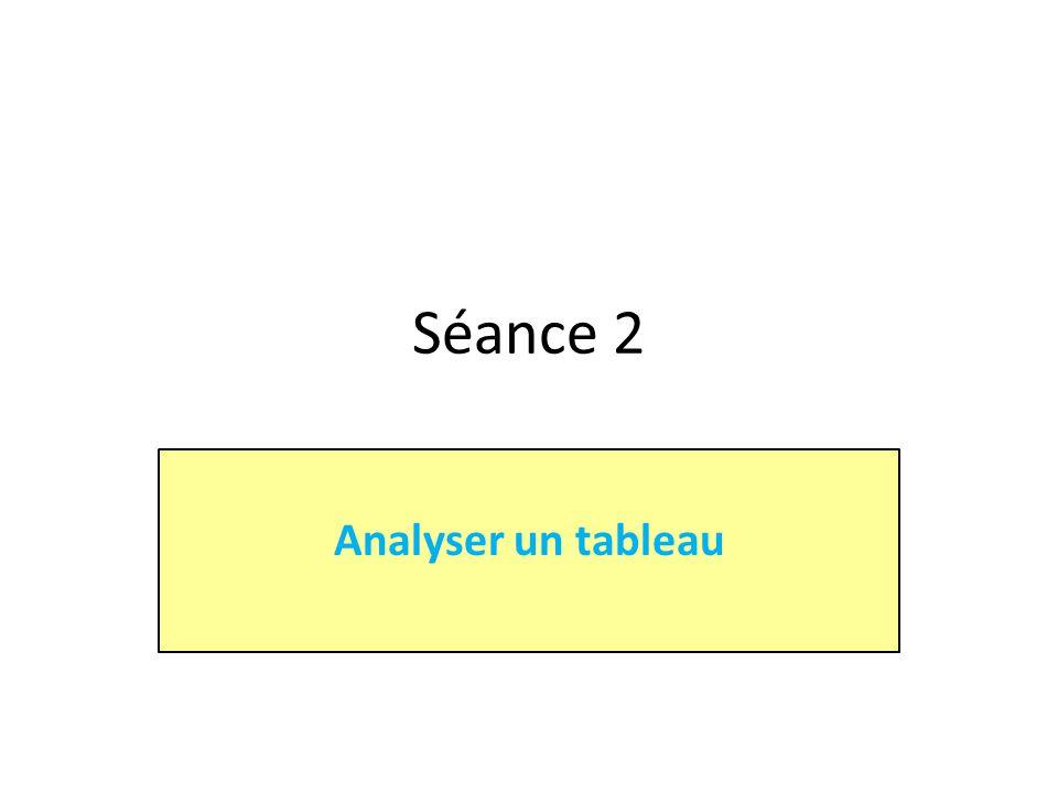 Séance 2 Analyser un tableau