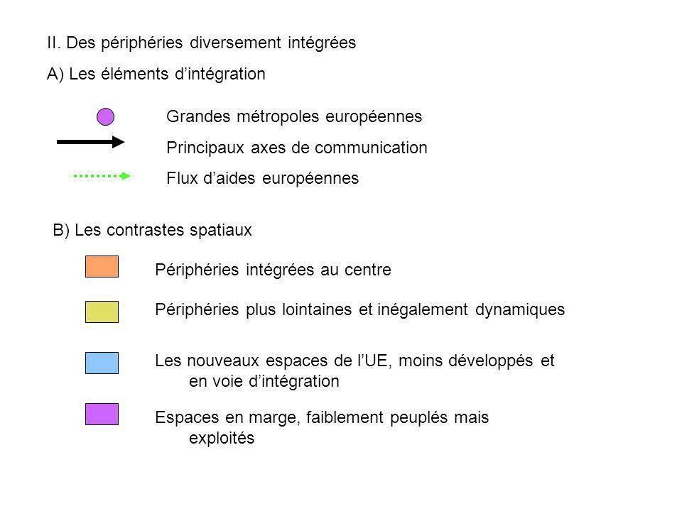 II. Des périphéries diversement intégrées