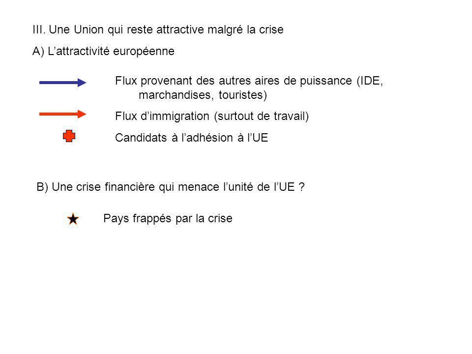 III. Une Union qui reste attractive malgré la crise