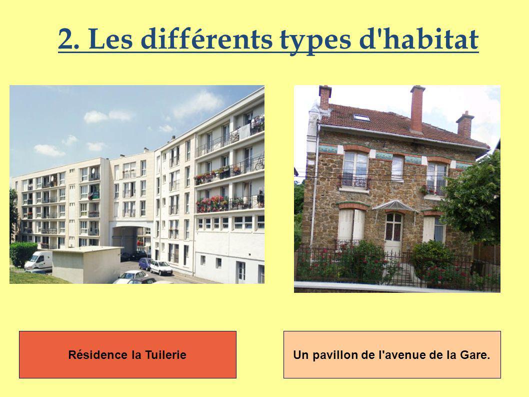 2. Les différents types d habitat Résidence la Tuilerie