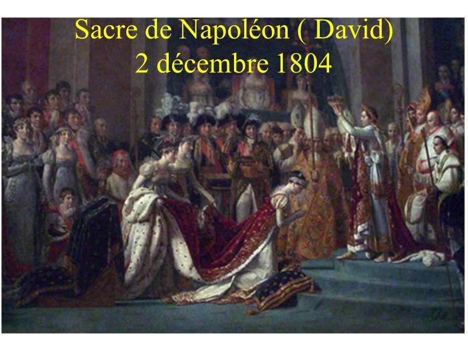 Sacre de Napoléon ( David) 2 décembre 1804
