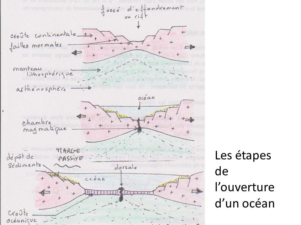 Les étapes de l'ouverture d'un océan