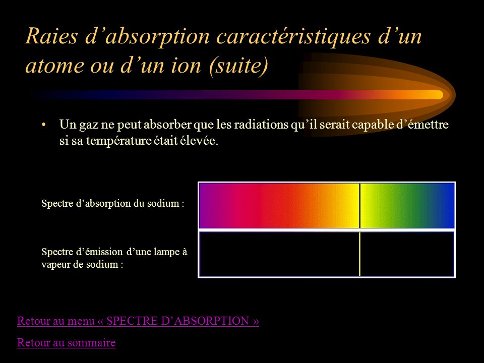 Raies d'absorption caractéristiques d'un atome ou d'un ion (suite)