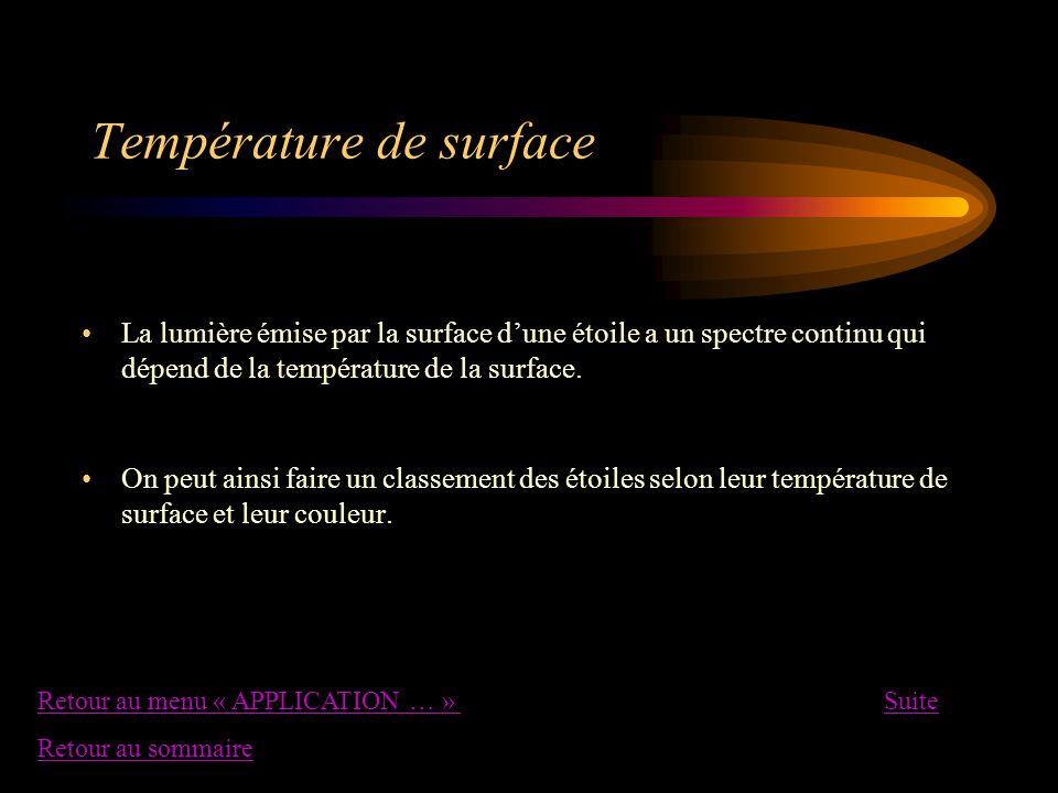Température de surface