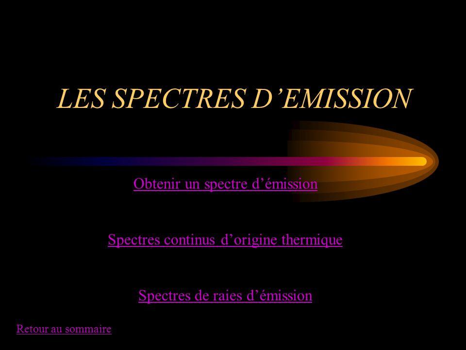LES SPECTRES D'EMISSION