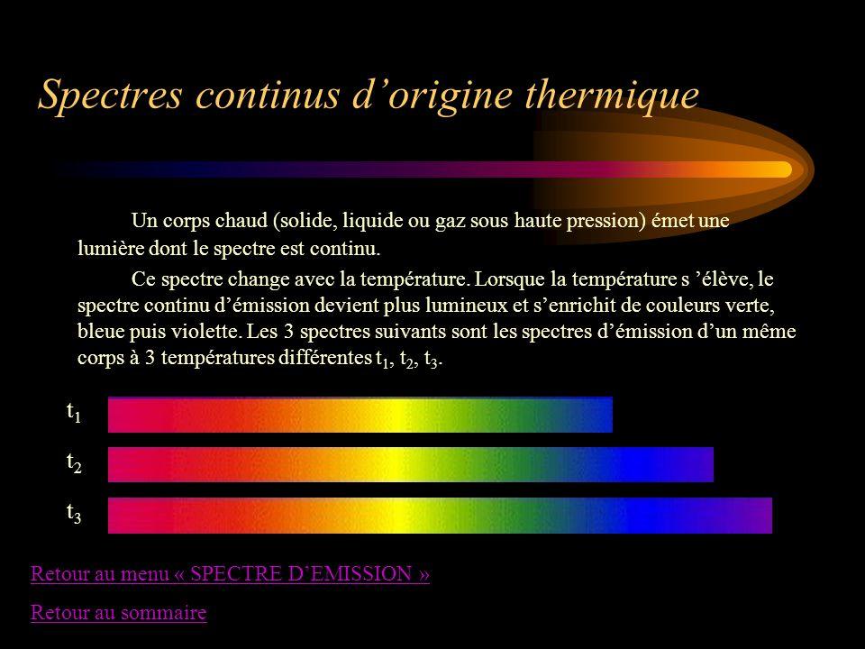 Spectres continus d'origine thermique