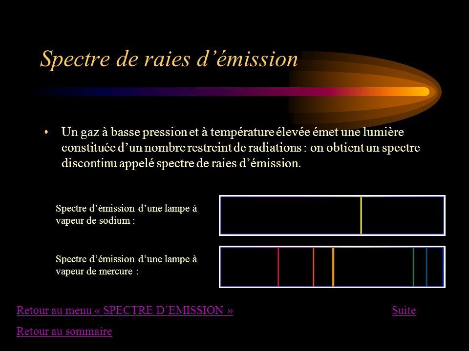 Spectre de raies d'émission