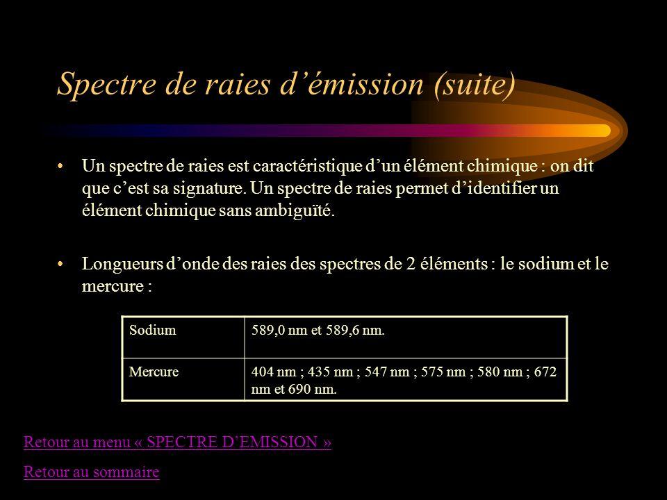 Spectre de raies d'émission (suite)