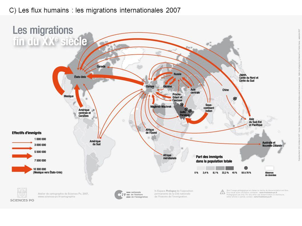 C) Les flux humains : les migrations internationales 2007
