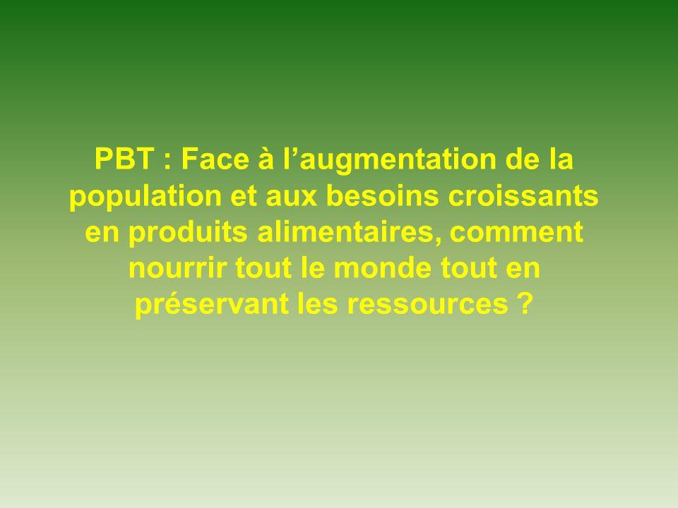 PBT : Face à l'augmentation de la population et aux besoins croissants en produits alimentaires, comment nourrir tout le monde tout en préservant les ressources