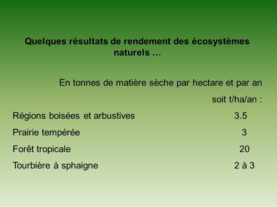 Quelques résultats de rendement des écosystèmes naturels …