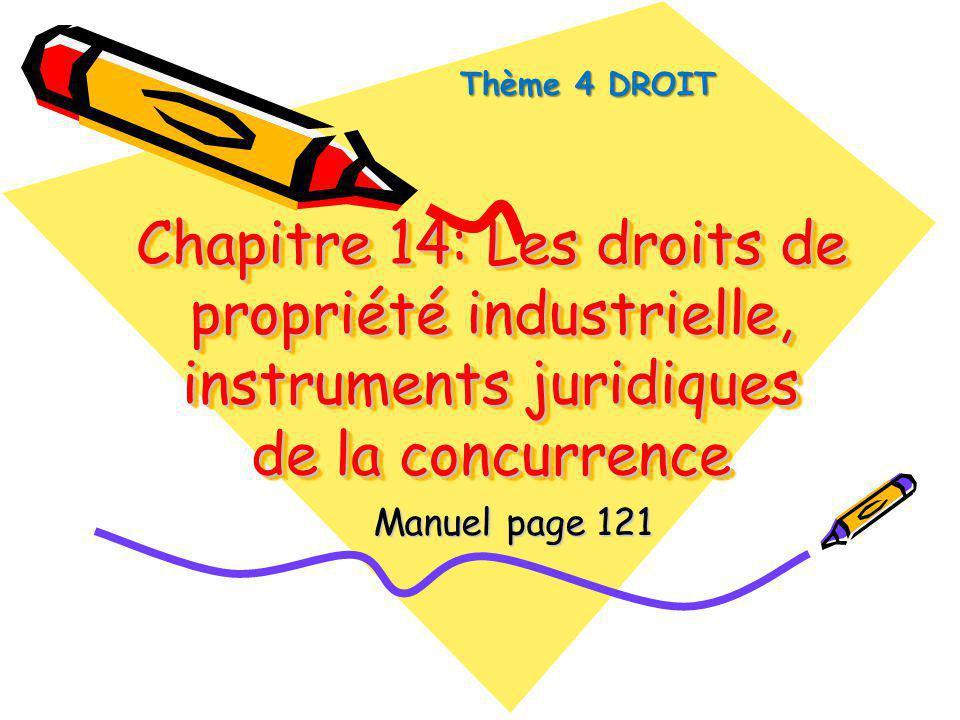 Thème 4 DROIT Chapitre 14: Les droits de propriété industrielle, instruments juridiques de la concurrence.