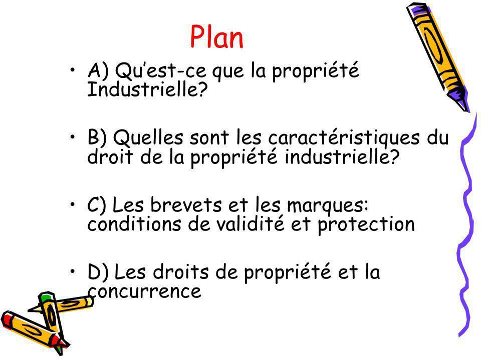 Plan A) Qu'est-ce que la propriété Industrielle