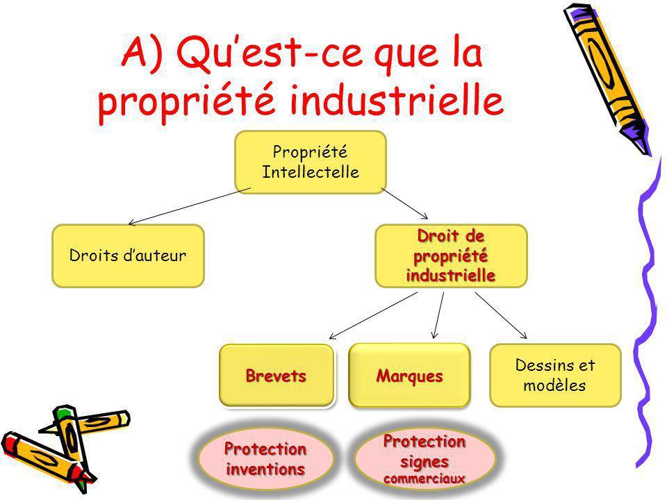 A) Qu'est-ce que la propriété industrielle