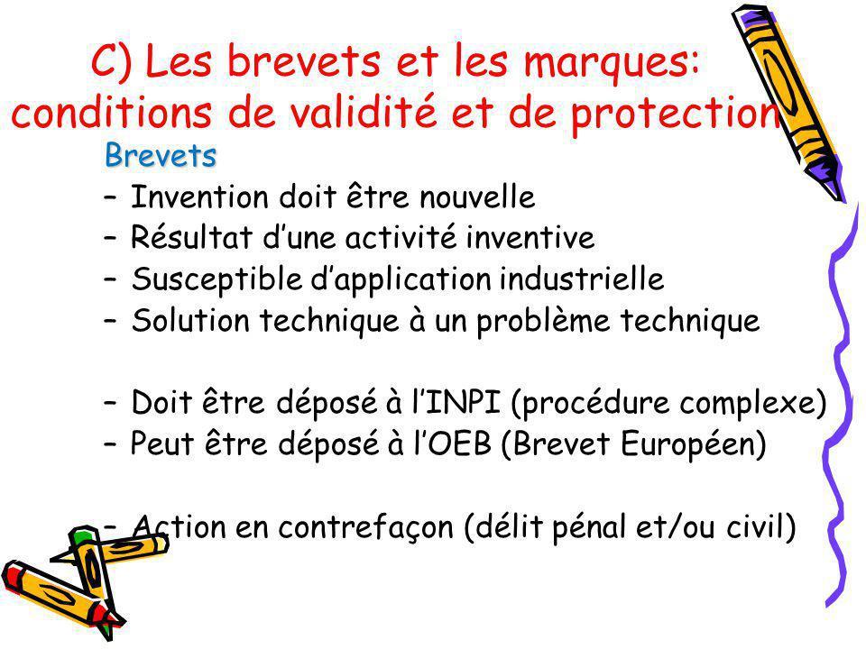 C) Les brevets et les marques: conditions de validité et de protection