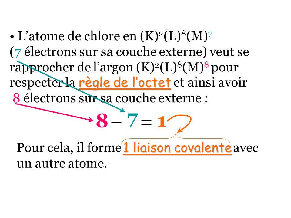 L'atome de chlore en (K)2(L)8(M)7 (7 électrons sur sa couche externe) veut se rapprocher de l'argon (K)2(L)8(M)8 pour respecter la règle de l'octet et ainsi avoir 8 électrons sur sa couche externe :