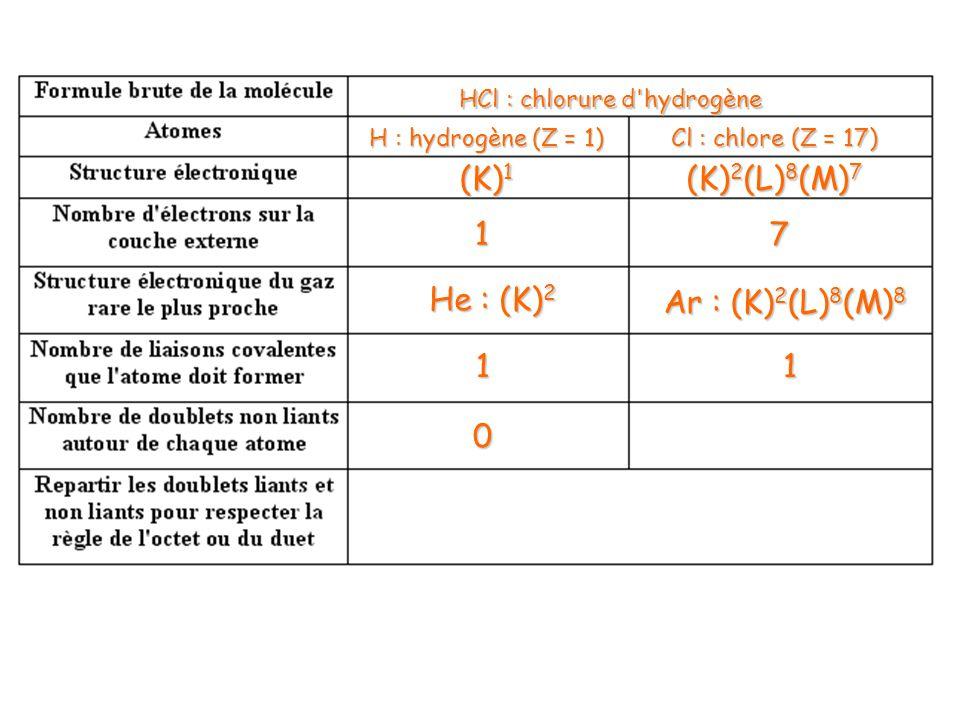 (K)1 (K)2(L)8(M)7 1 7 He : (K)2 Ar : (K)2(L)8(M)8 1 1