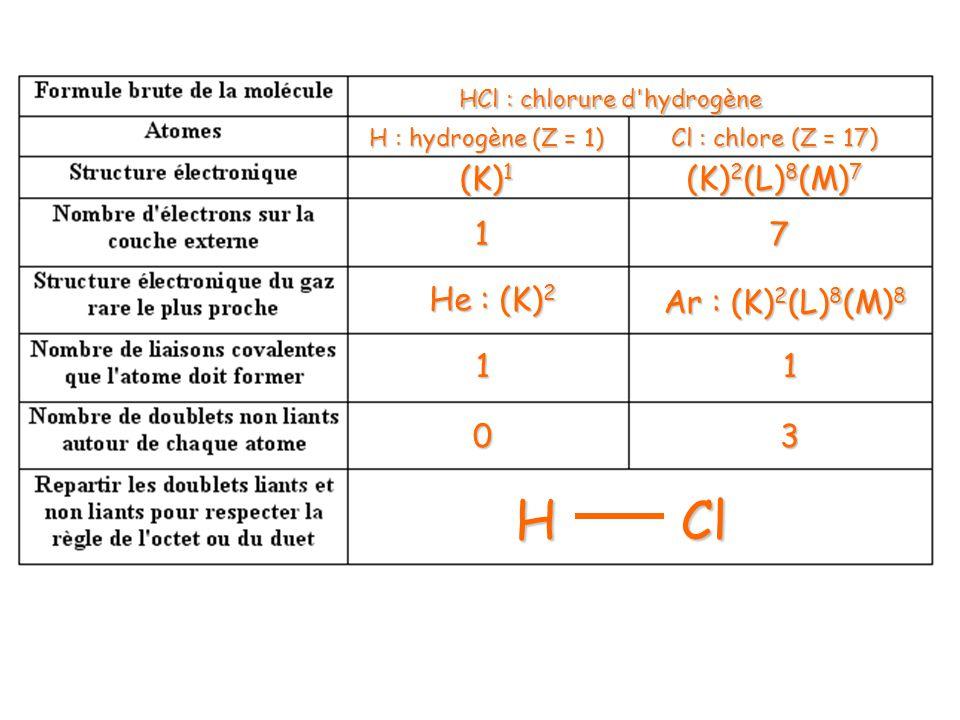 H Cl (K)1 (K)2(L)8(M)7 1 7 He : (K)2 Ar : (K)2(L)8(M)8 1 1 3