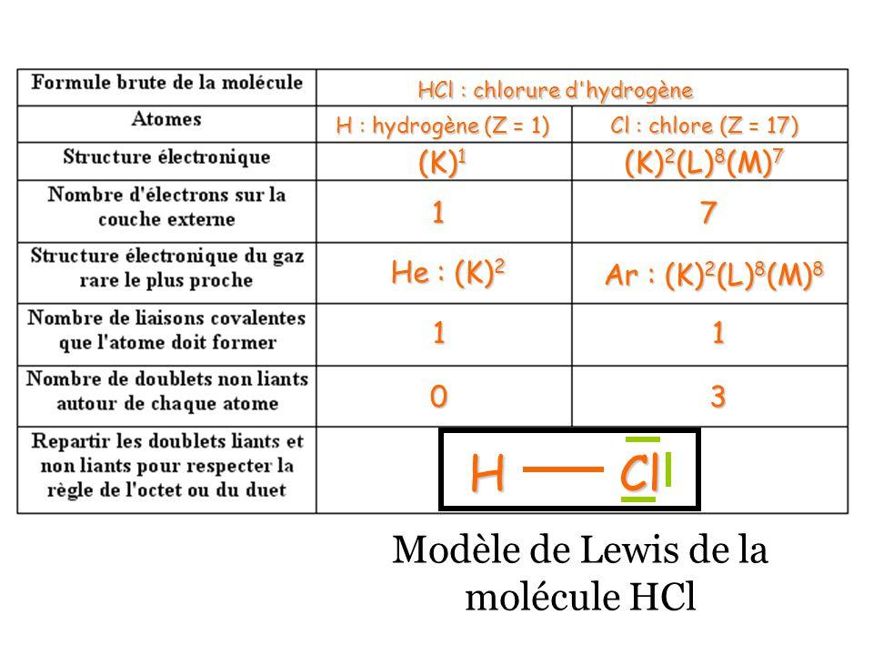 Modèle de Lewis de la molécule HCl