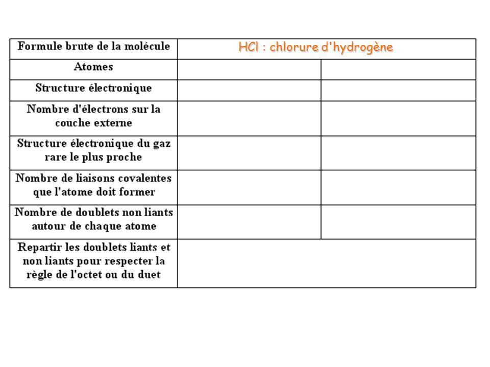 HCl : chlorure d hydrogène