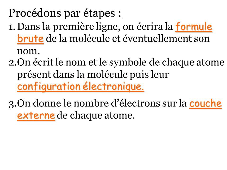 Procédons par étapes : Dans la première ligne, on écrira la formule brute de la molécule et éventuellement son nom.