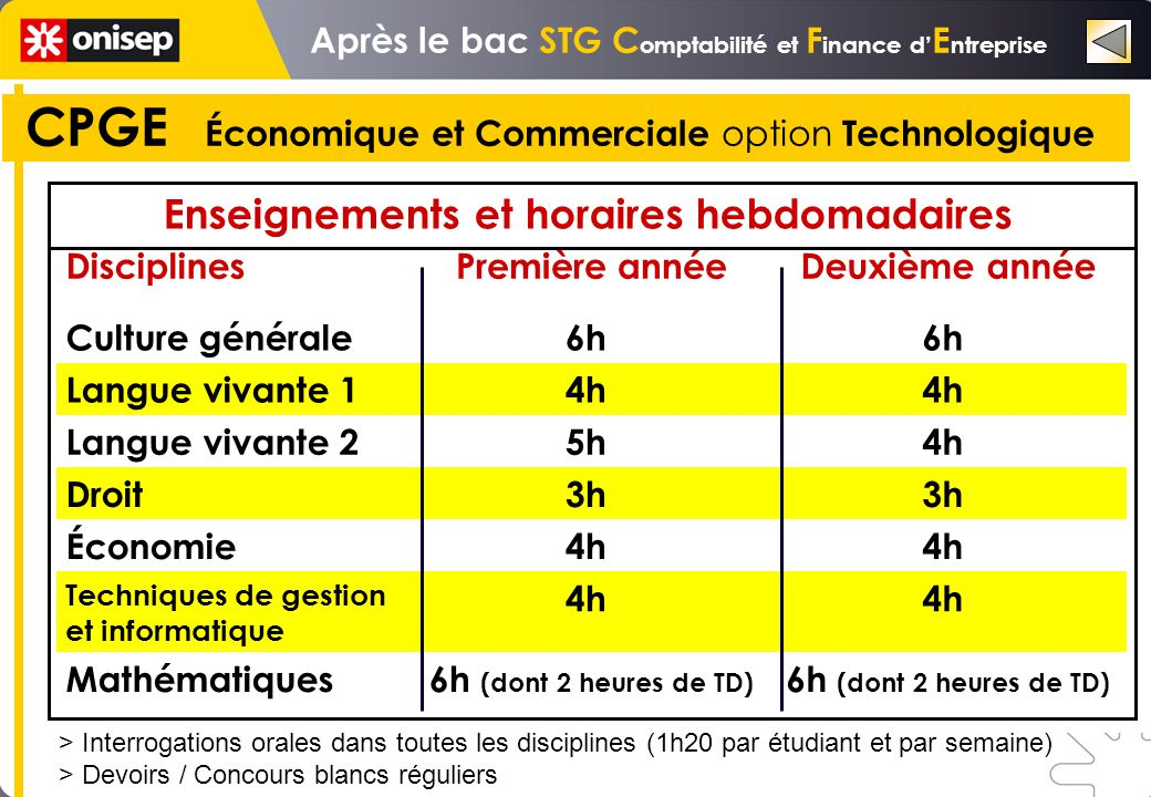 CPGE Économique et Commerciale option Technologique