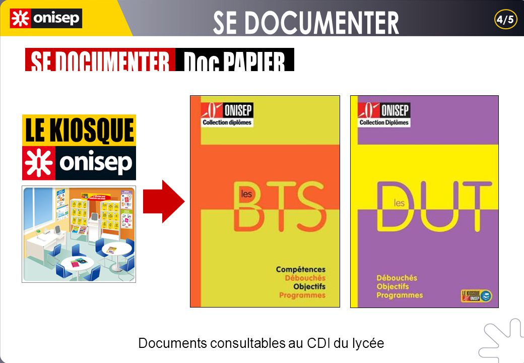 Documents consultables au CDI du lycée
