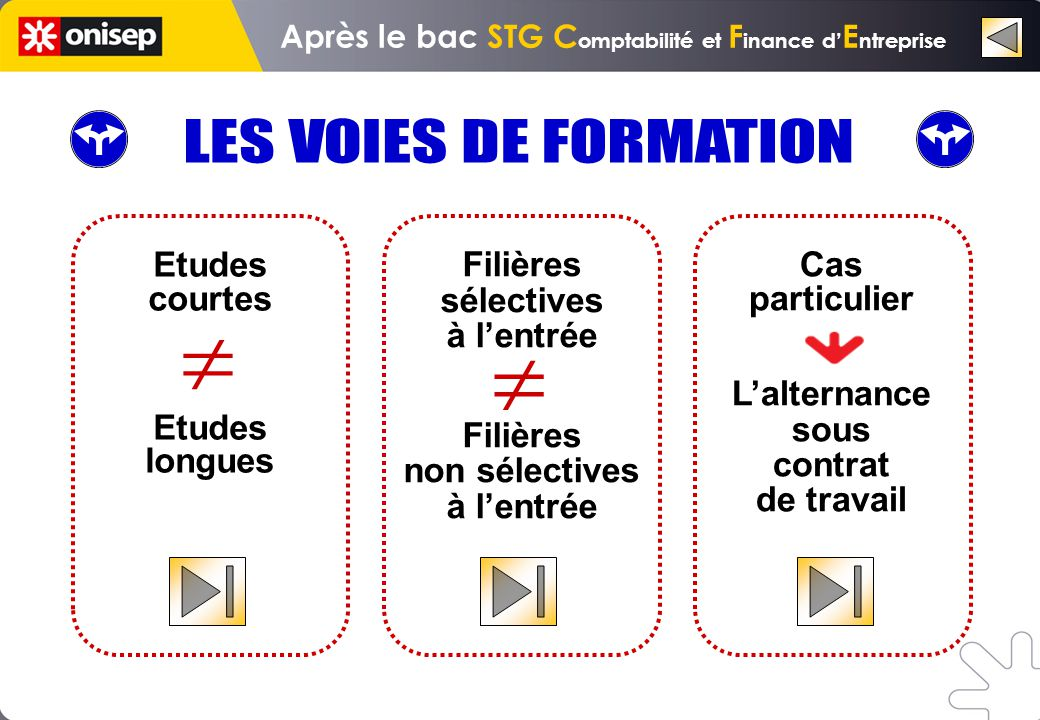 Tudes sup rieures emploi ppt video online t l charger for Etude de cuisine apres le bac