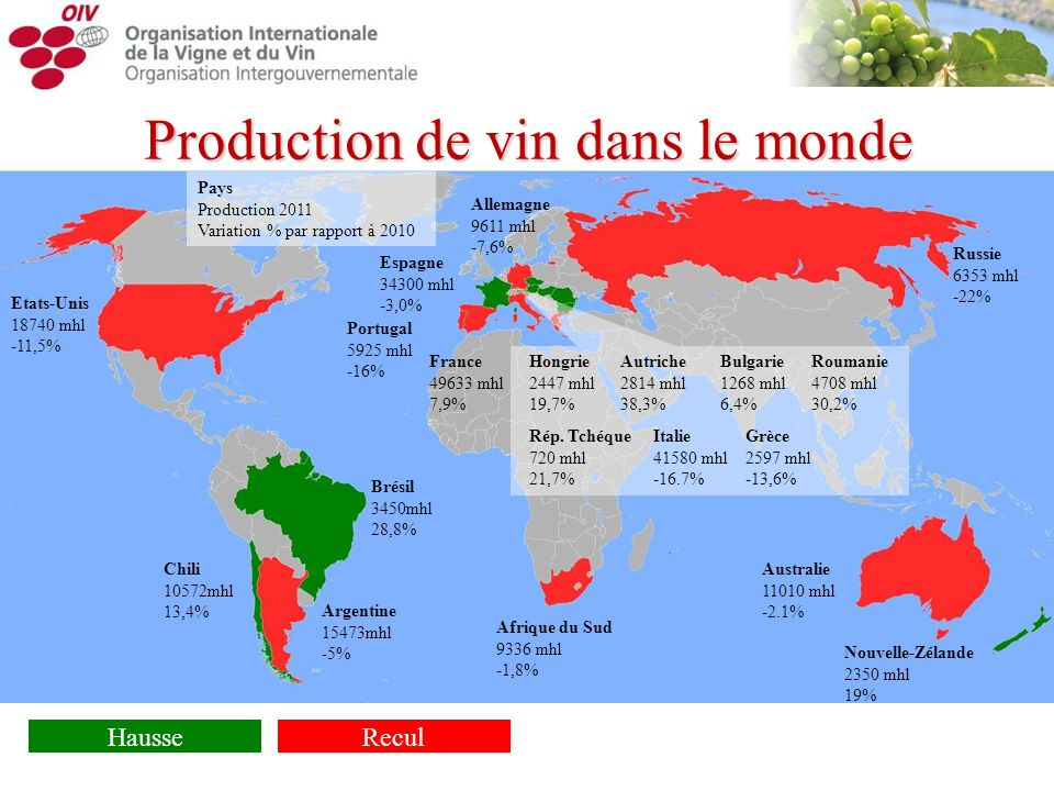 Production de vin dans le monde
