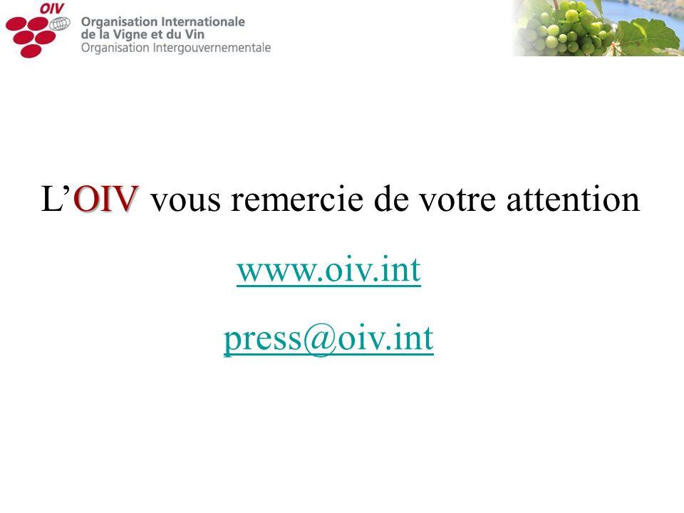 L'OIV vous remercie de votre attention