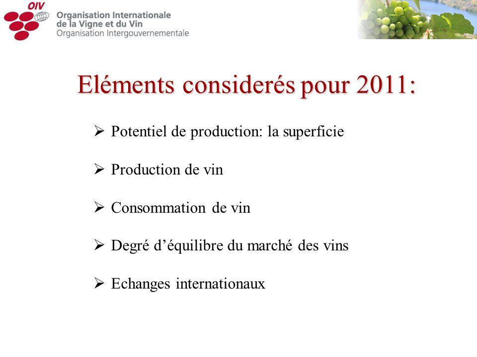 Eléments considerés pour 2011: