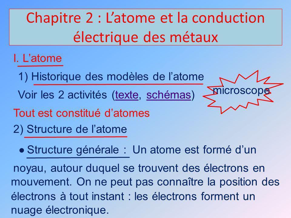 Chapitre 2 : L'atome et la conduction électrique des métaux