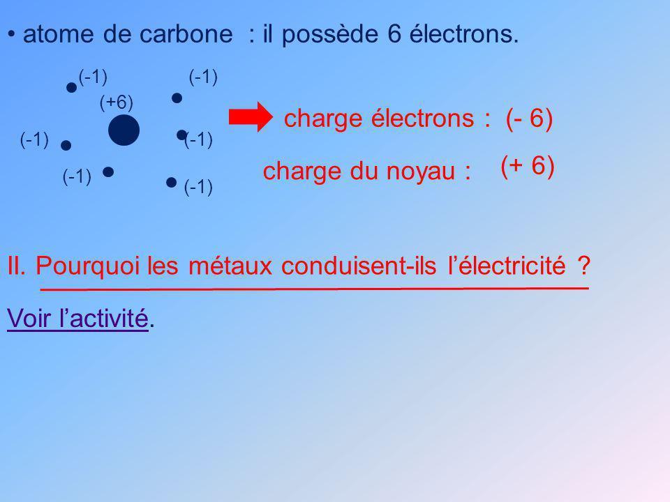 II. Pourquoi les métaux conduisent-ils l'électricité