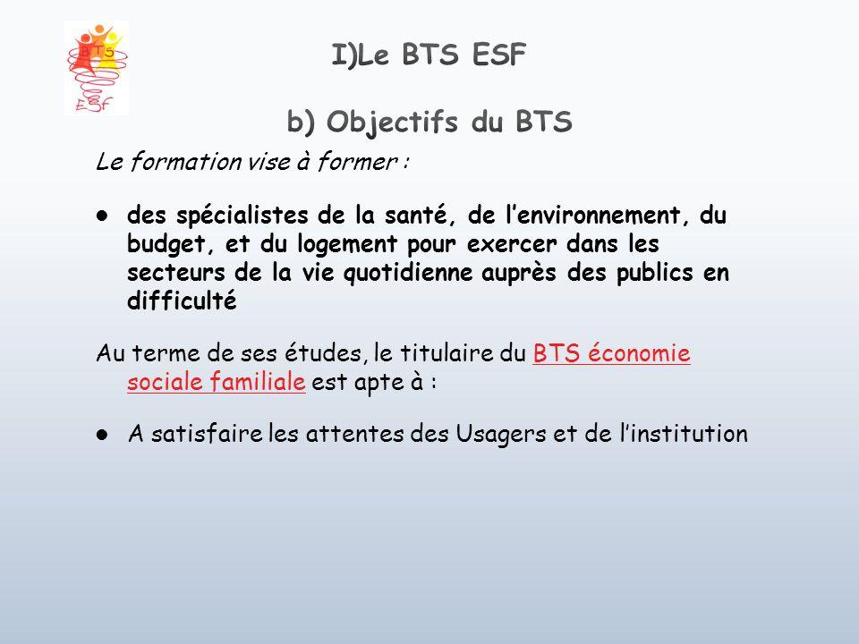 I)Le BTS ESF b) Objectifs du BTS
