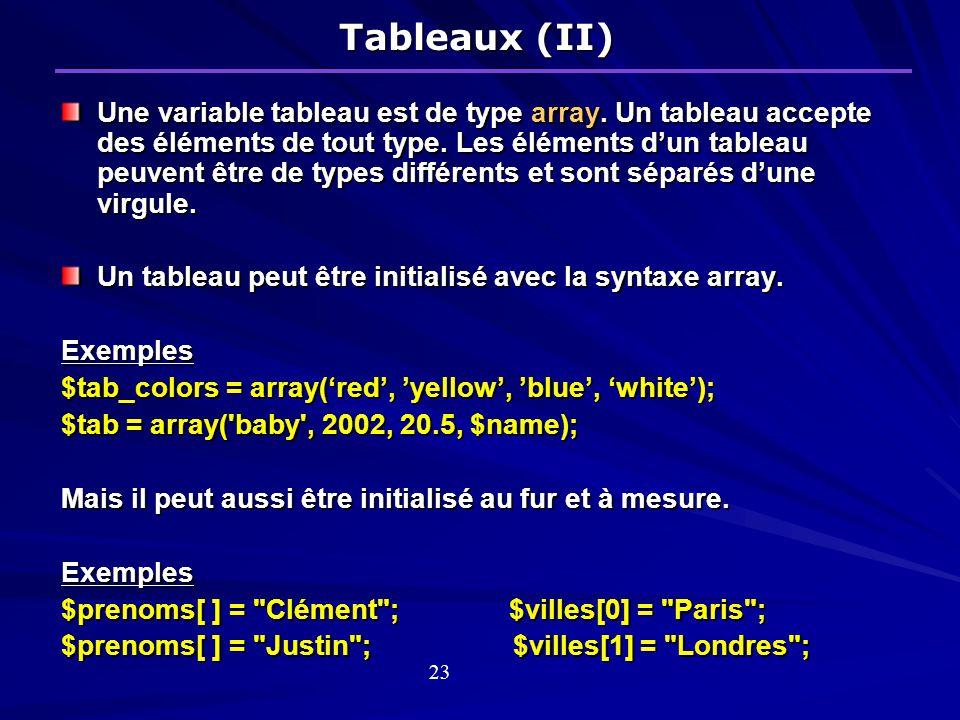 Tableaux (II)