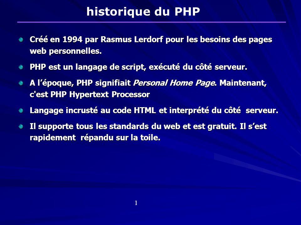 historique du PHP Créé en 1994 par Rasmus Lerdorf pour les besoins des pages web personnelles.