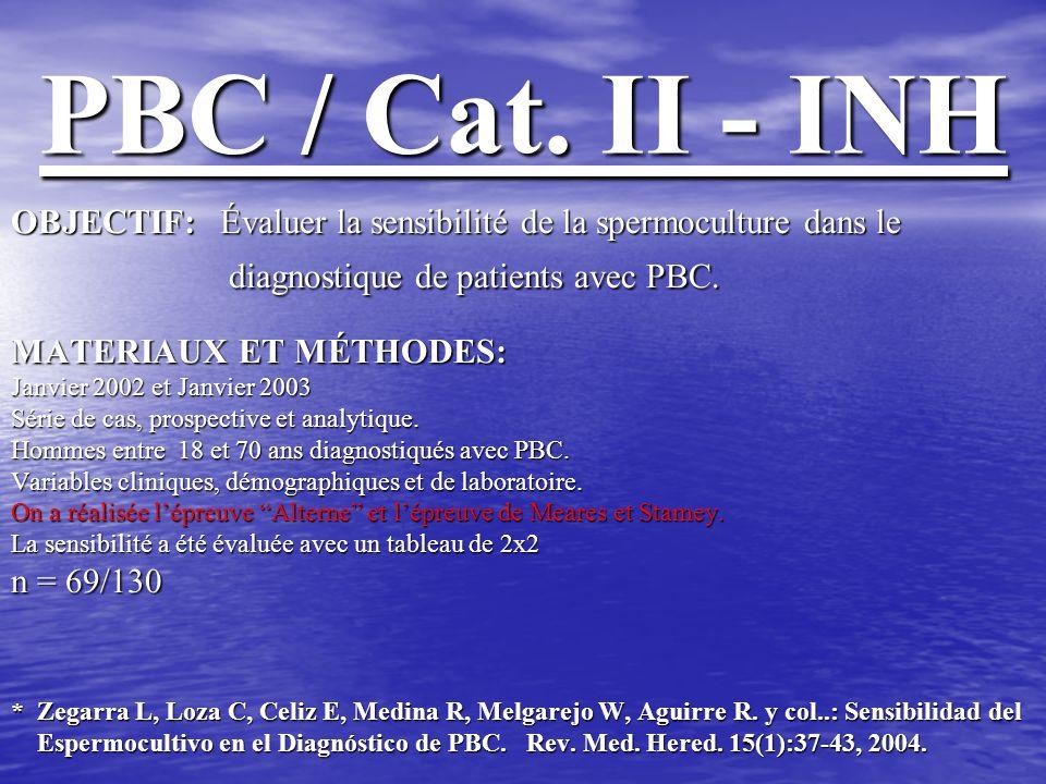 PBC / Cat. II - INH OBJECTIF: Évaluer la sensibilité de la spermoculture dans le. diagnostique de patients avec PBC.